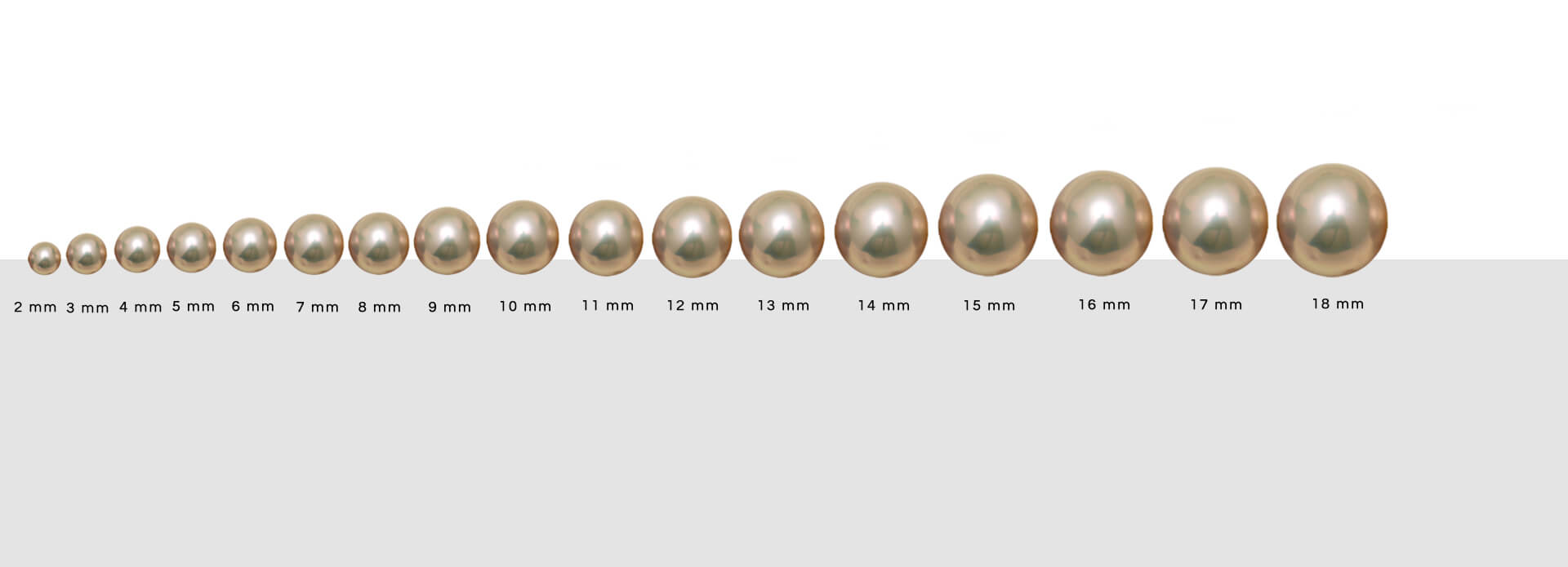 Freshwater Pearl Sizes