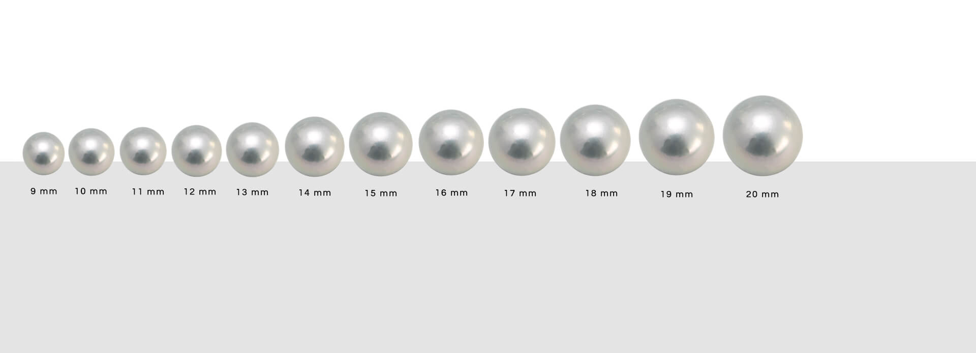 South Sea Pearl Sizes